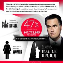 PX img mitt-romney-47-percent